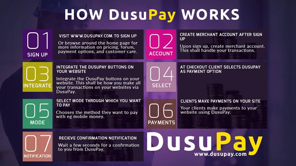 HOW BUSINESSES IN RWANDA CAN ACCEPT PAYMENTS ON THEIR WEBSITE USING DUSUPAY ​