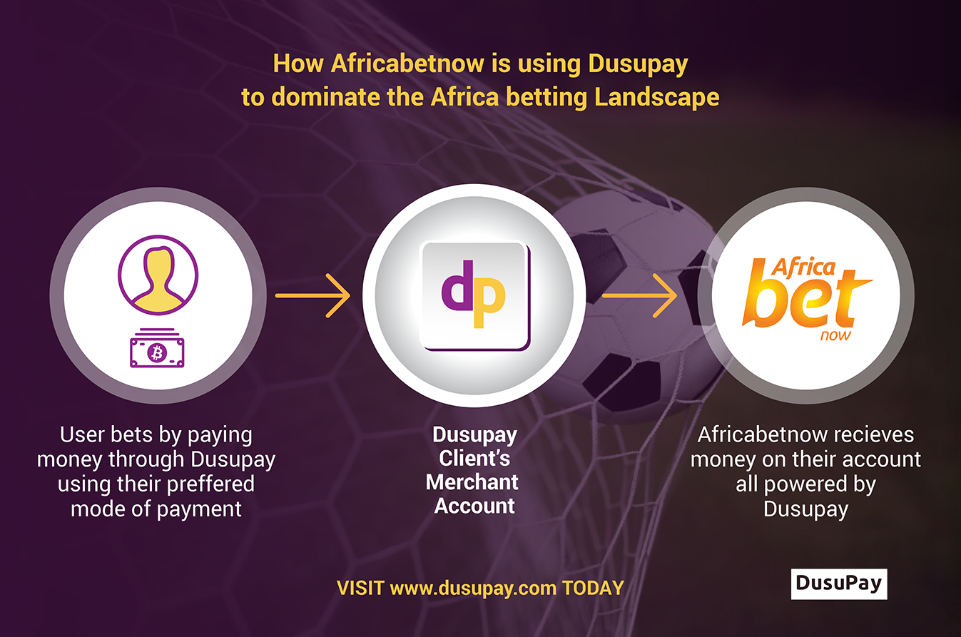How Africabetnow.com is Using DusuPay to Dominate the Africa betting Landscape